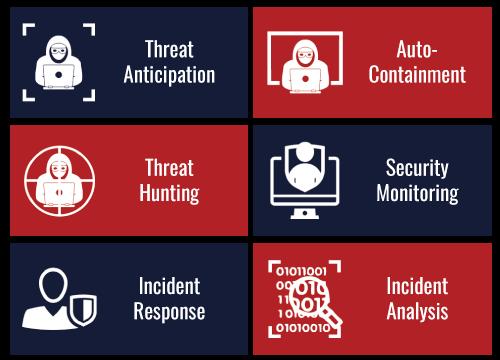 mdr platform monitoring and detection for infrastructure AI platform